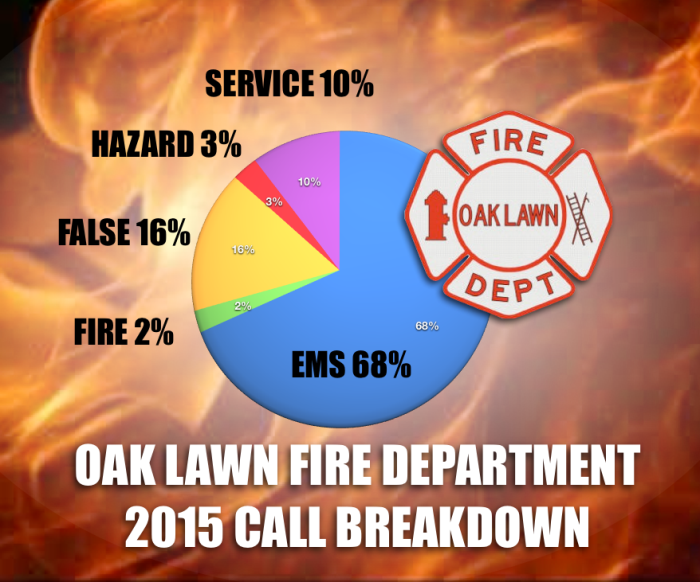 OLFD Service Graphic
